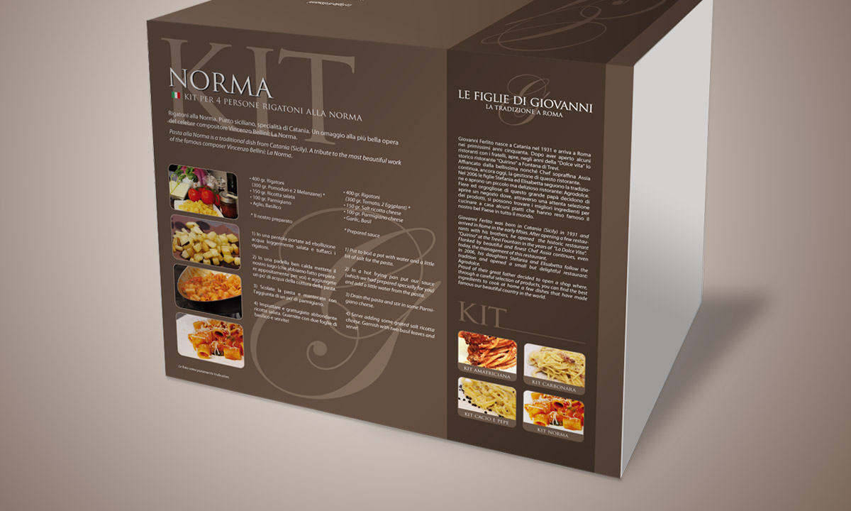 Kit packaging alimentare personalizzato